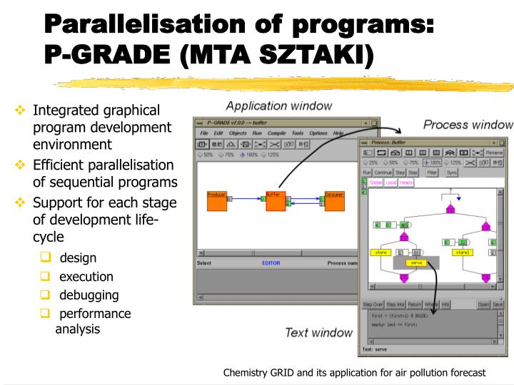 Parallelisation of programs: