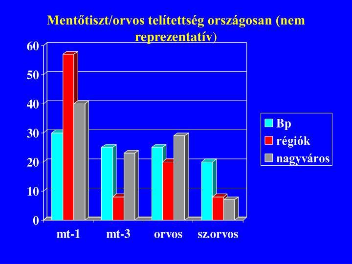 Mentőtiszt/orvos telítettség országosan (nem reprezentatív