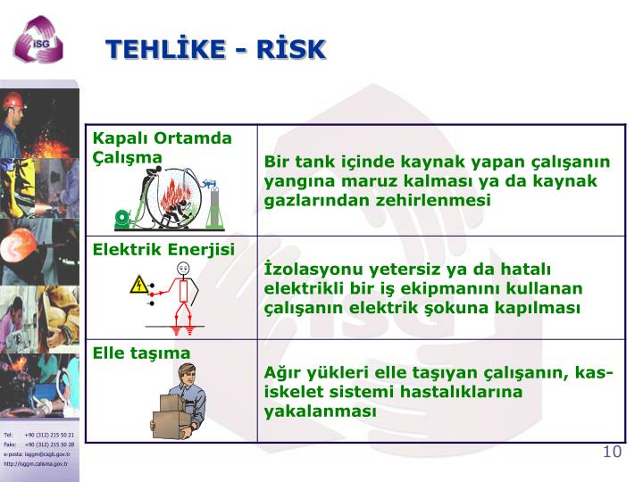 TEHLİKE - RİSK