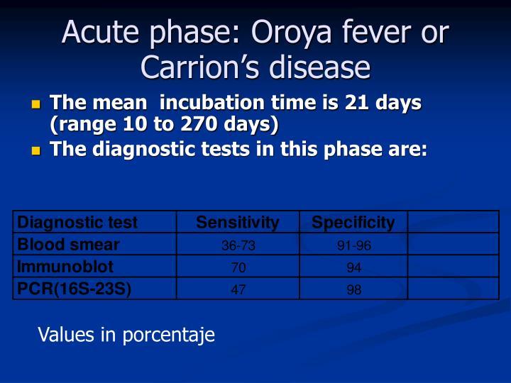 Acute phase: Oroya fever or Carrion's disease