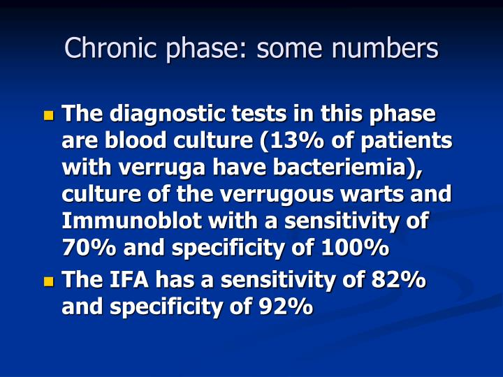 Chronic phase: some numbers