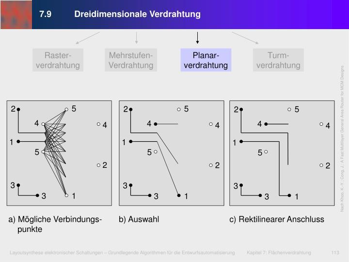 7.9Dreidimensionale Verdrahtung