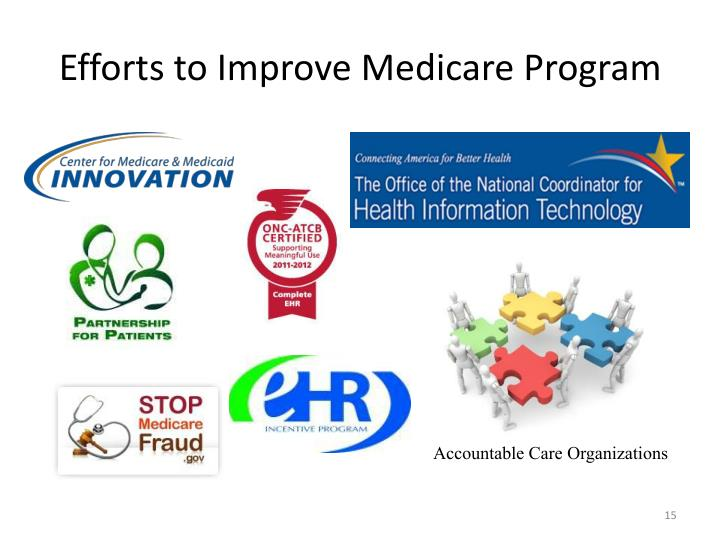 Efforts to Improve Medicare Program