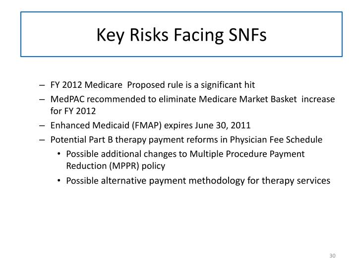 Key Risks Facing SNFs