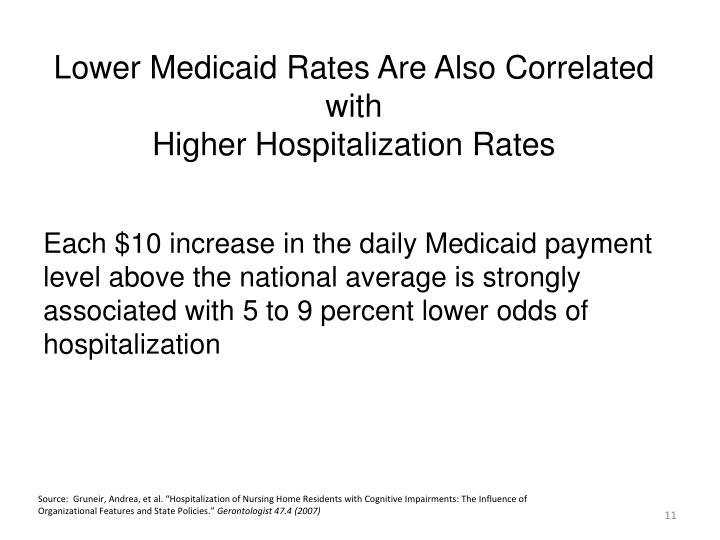 Lower Medicaid Rates Are Also Correlated with