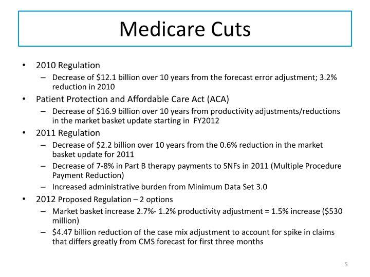 Medicare Cuts