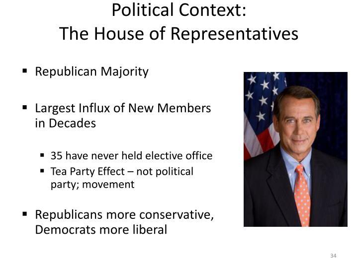 Political Context: