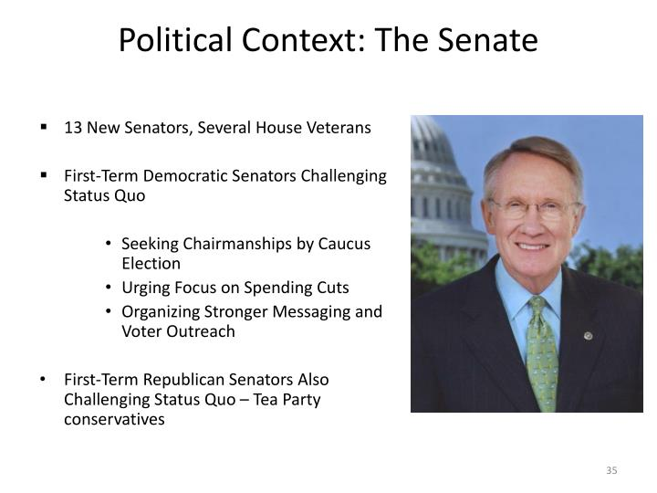 Political Context: The Senate