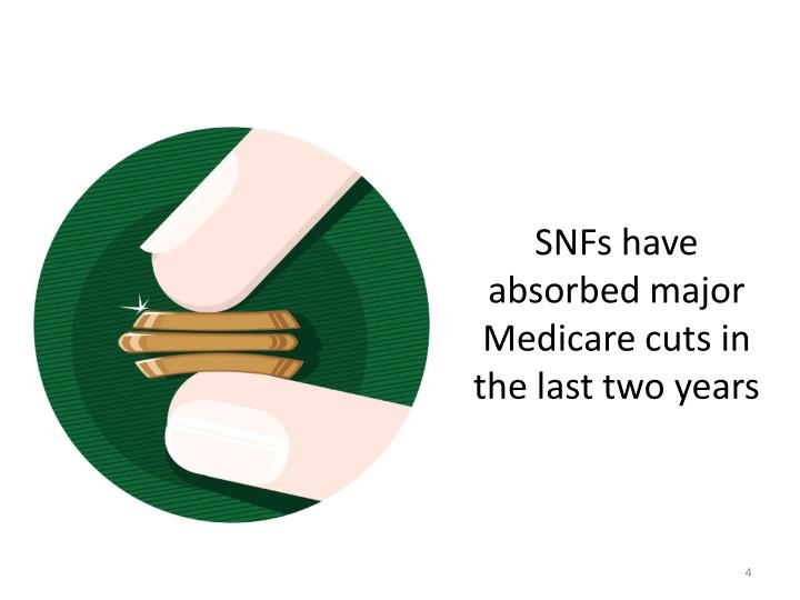 SNFs have absorbed major Medicare cuts in the last two years