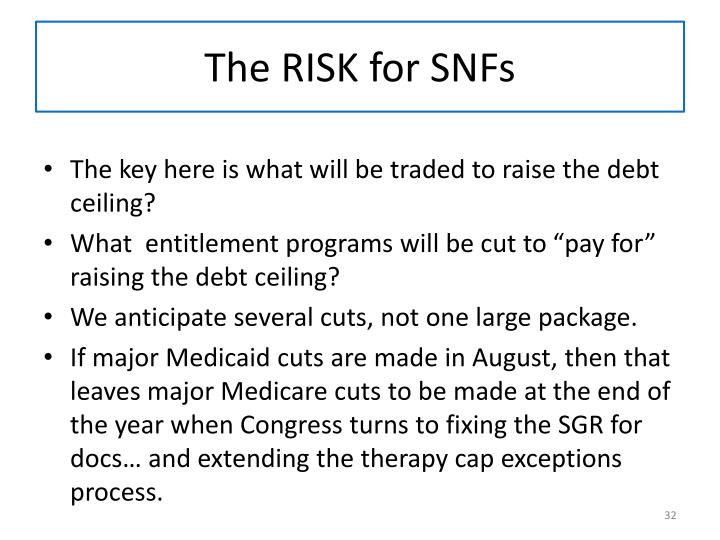 The RISK for SNFs