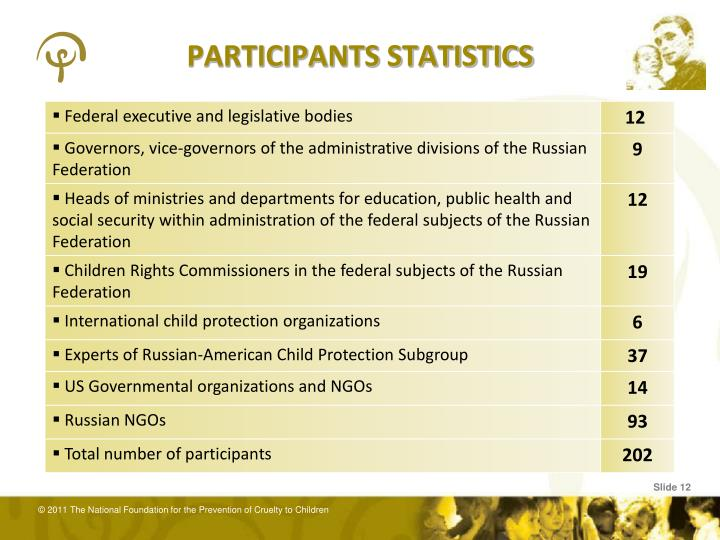 PARTICIPANTS STATISTICS