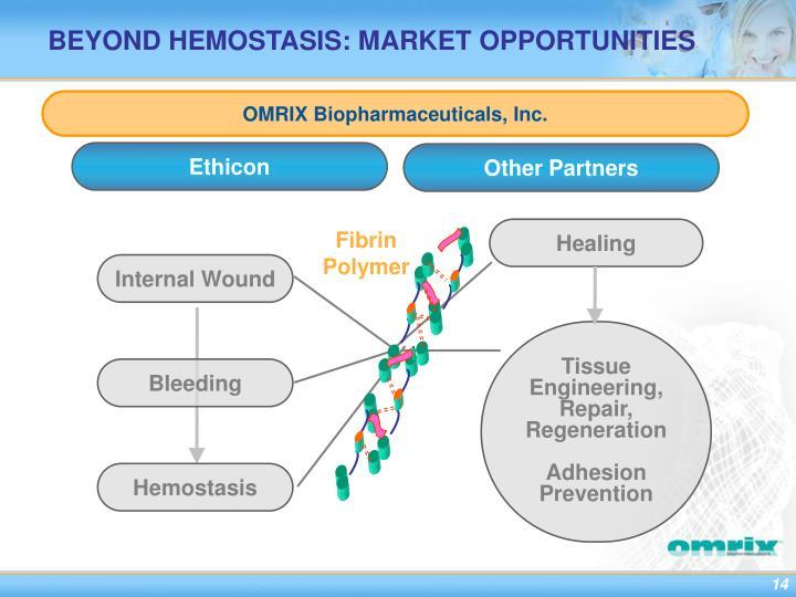 BEYOND HEMOSTASIS: MARKET OPPORTUNITIES