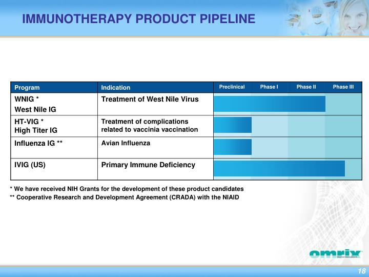IMMUNOTHERAPY PRODUCT PIPELINE