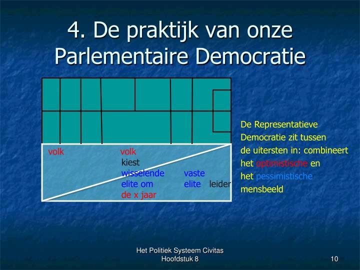 4. De praktijk van onze Parlementaire Democratie