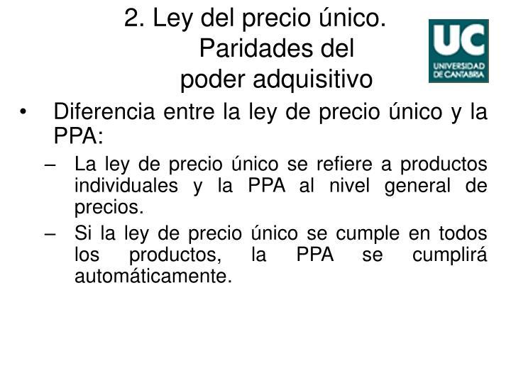 2. Ley del precio único.