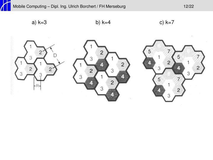 Mobile Computing – Dipl. Ing. Ulrich Borchert / FH Merseburg12/22