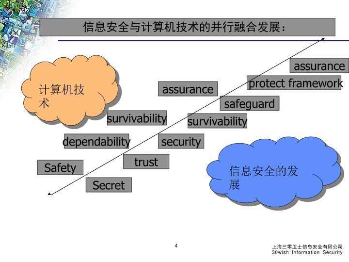 信息安全与计算机技术的并行融合发展: