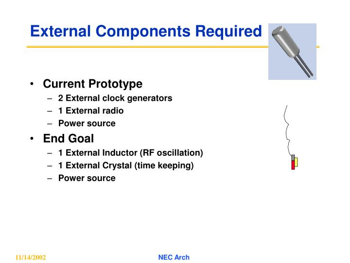 External Components Required