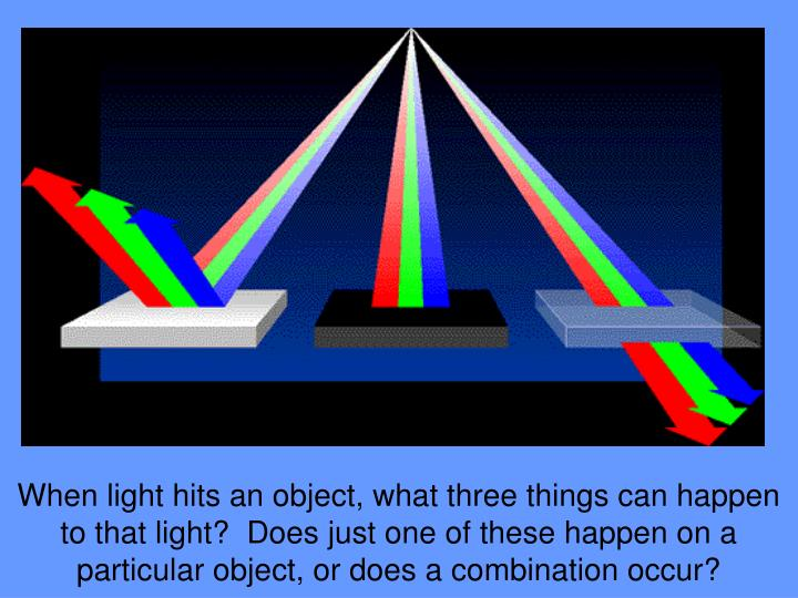 When light hits an object, what three things can happen to that light?  Does just one of these happen on a particular object, or does a combination occur?