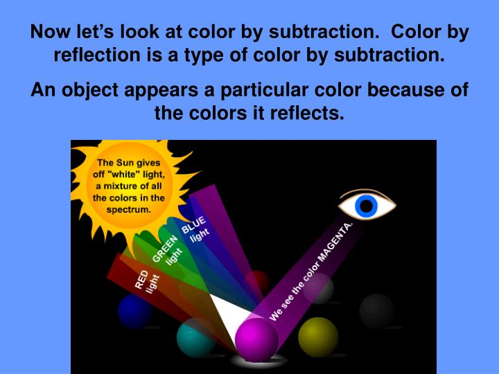Now let's look at color by subtraction.  Color by reflection is a type of color by subtraction.