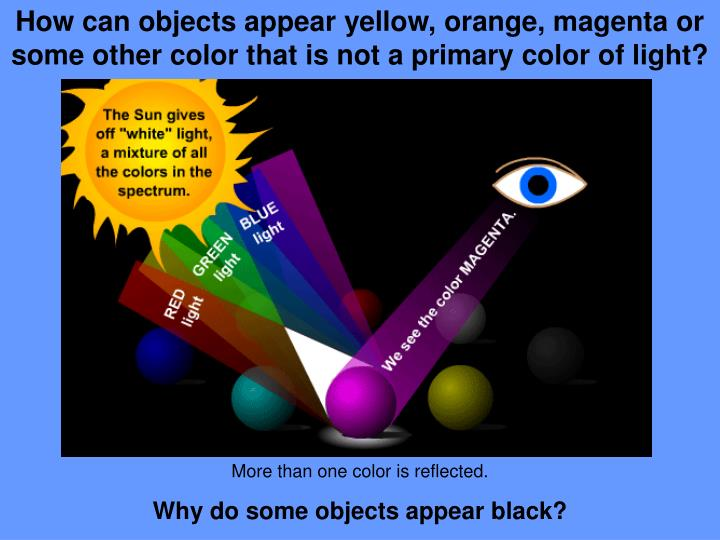 How can objects appear yellow, orange, magenta or some other color that is not a primary color of light?