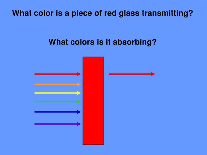What color is a piece of red glass transmitting?