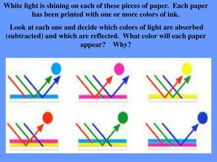 White light is shining on each of these pieces of paper.  Each paper has been printed with one or more colors of ink.