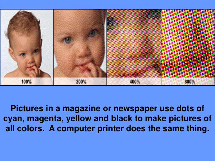 Pictures in a magazine or newspaper use dots of cyan, magenta, yellow and black to make pictures of all colors.  A computer printer does the same thing.