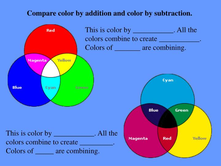 Compare color by addition and color by subtraction.