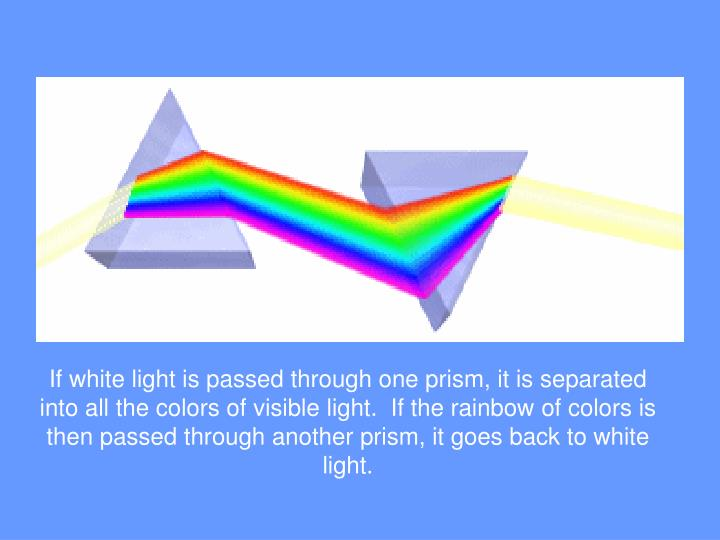 If white light is passed through one prism, it is separated into all the colors of visible light.  If the rainbow of colors is then passed through another prism, it goes back to white light.