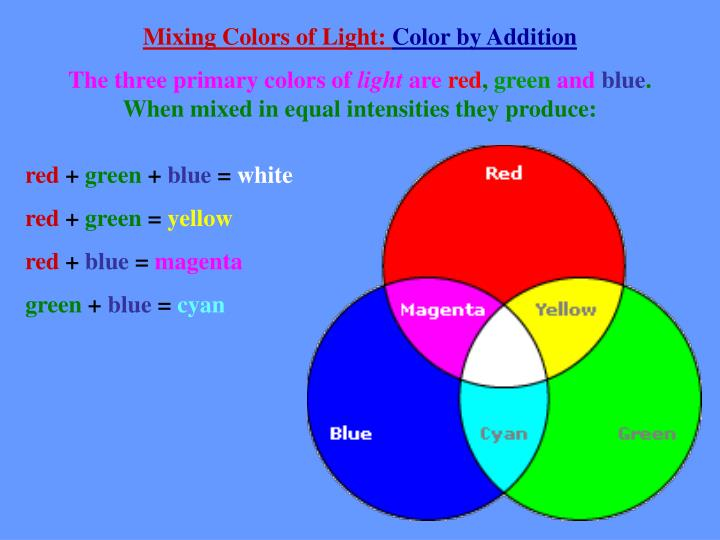 Mixing Colors of Light: