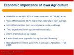economic importance of iowa agriculture