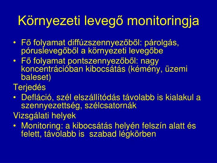 Környezeti levegő monitoringja