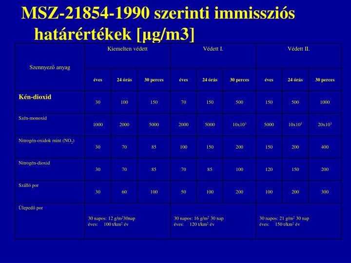 MSZ-21854-1990 szerinti immissziós határértékek [