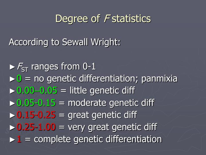 Degree of
