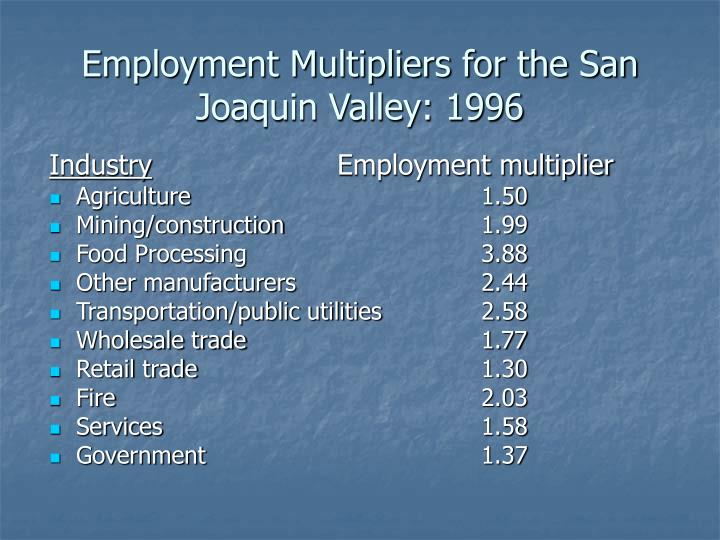 Employment Multipliers for the San Joaquin Valley: 1996