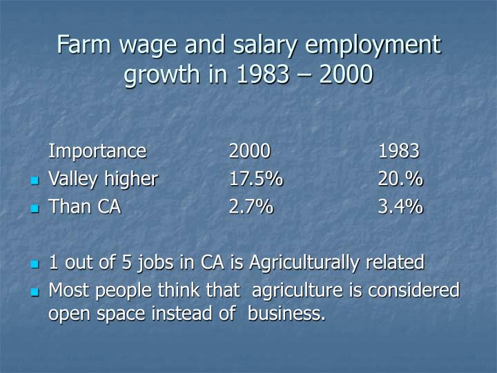 Farm wage and salary employment growth in 1983 – 2000