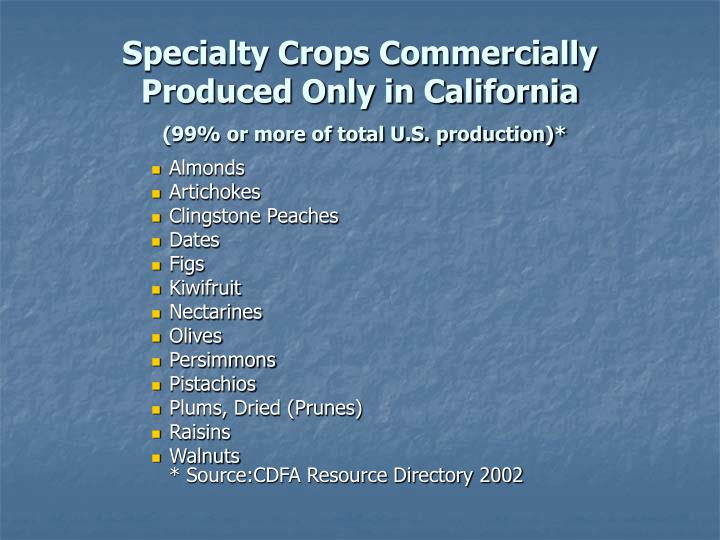 Specialty Crops Commercially Produced Only in California