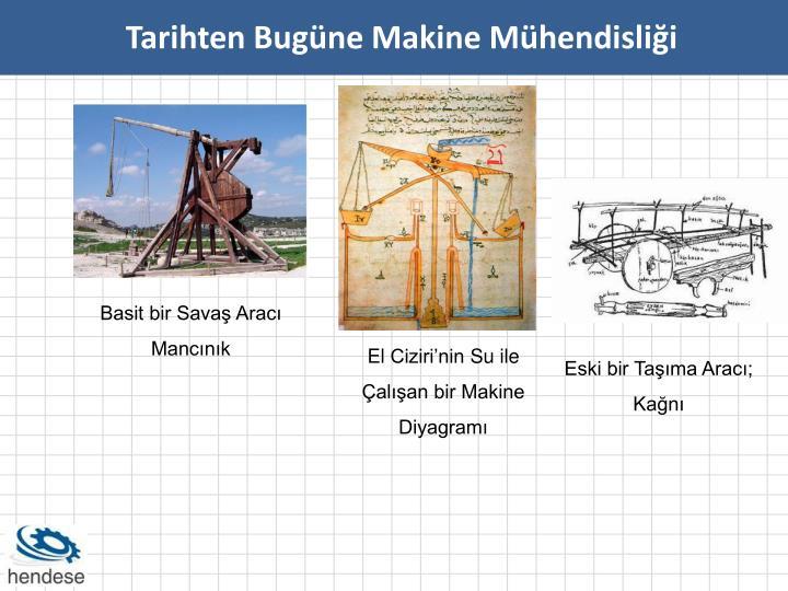 Tarihten Bugüne Makine Mühendisliği