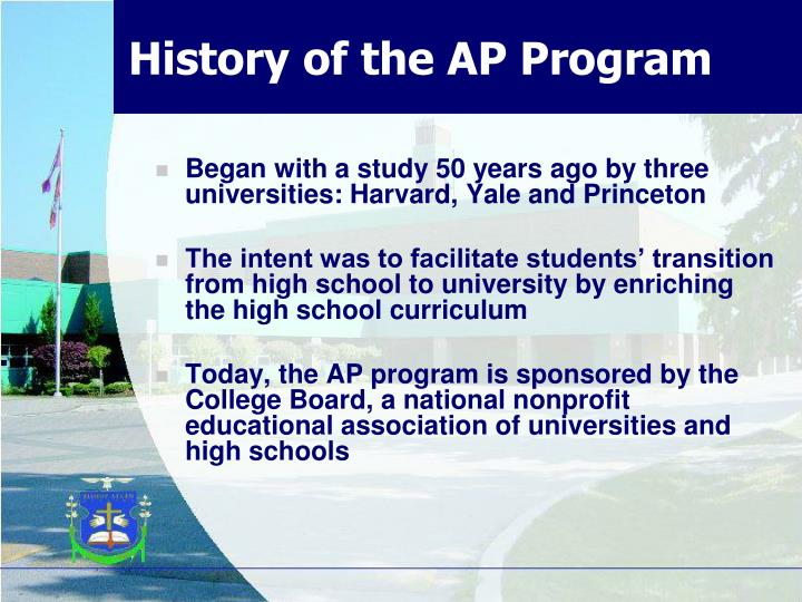 History of the AP Program
