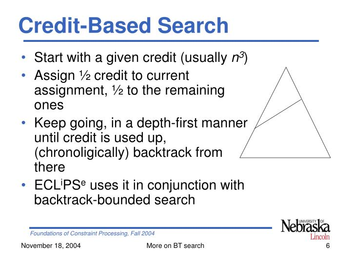 Credit-Based Search