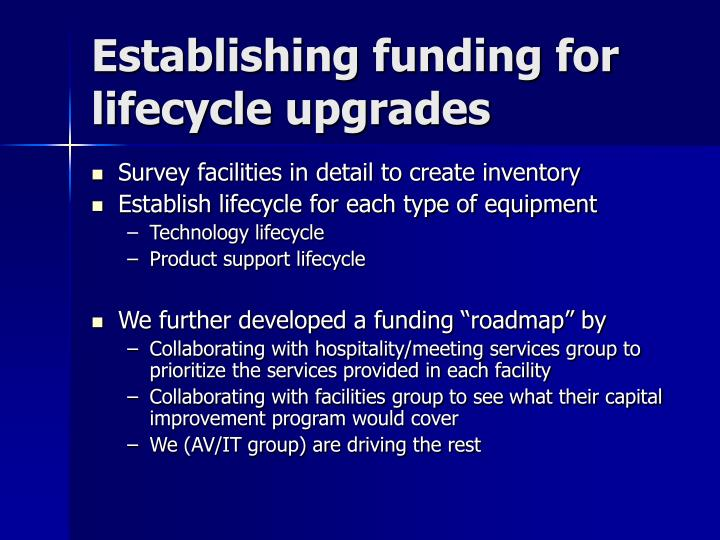 Establishing funding for lifecycle upgrades