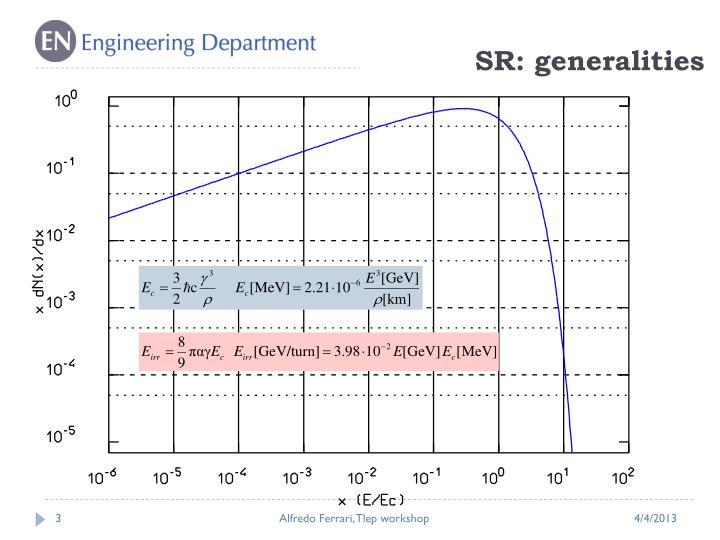 SR: generalities