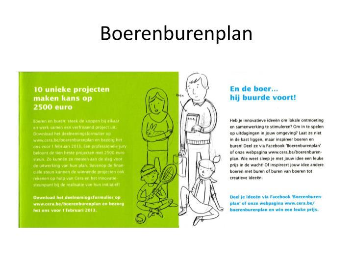 Boerenburenplan