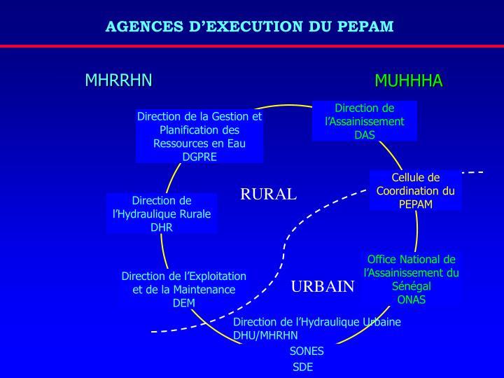 AGENCES D'EXECUTION DU PEPAM
