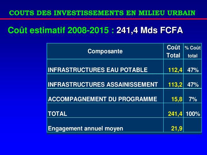COUTS DES INVESTISSEMENTS EN MILIEU URBAIN