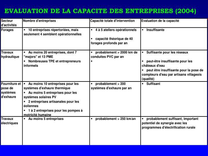 EVALUATION DE LA CAPACITE DES ENTREPRISES (2004)