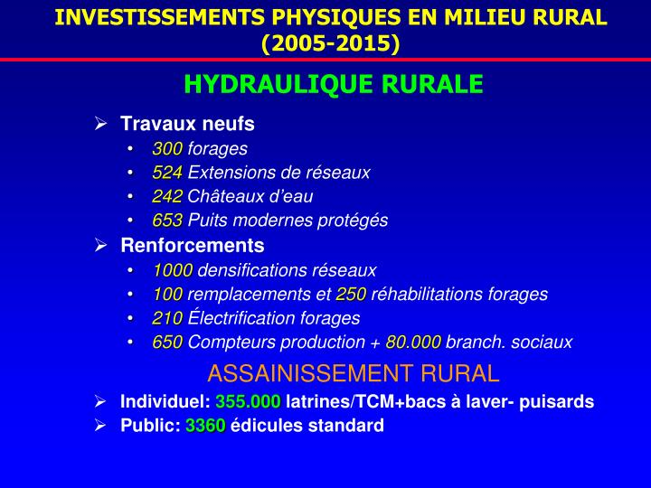 INVESTISSEMENTS PHYSIQUES EN MILIEU RURAL