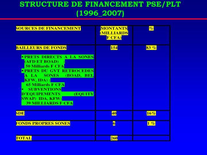 STRUCTURE DE FINANCEMENT PSE/PLT (1996_2007)