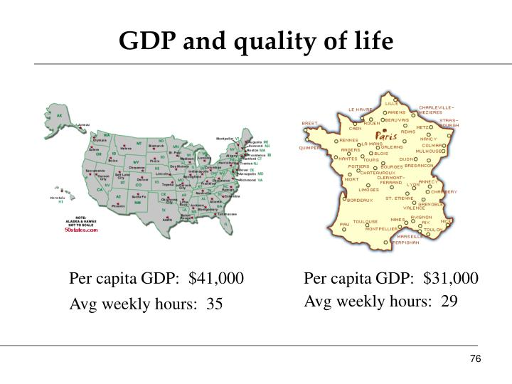 GDP and quality of life